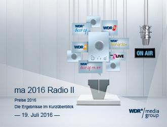 Cover für die Veröffentlichung des Preisbooklets ma 2016 Radio II